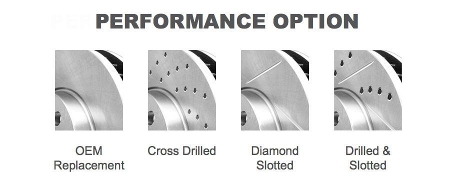 Performance rotor options