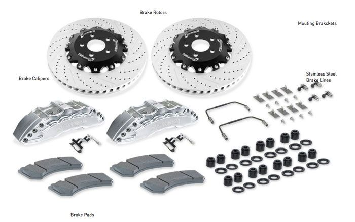 , Enjoy Summer with R1 Concepts Forged Series Big Brake Kit!