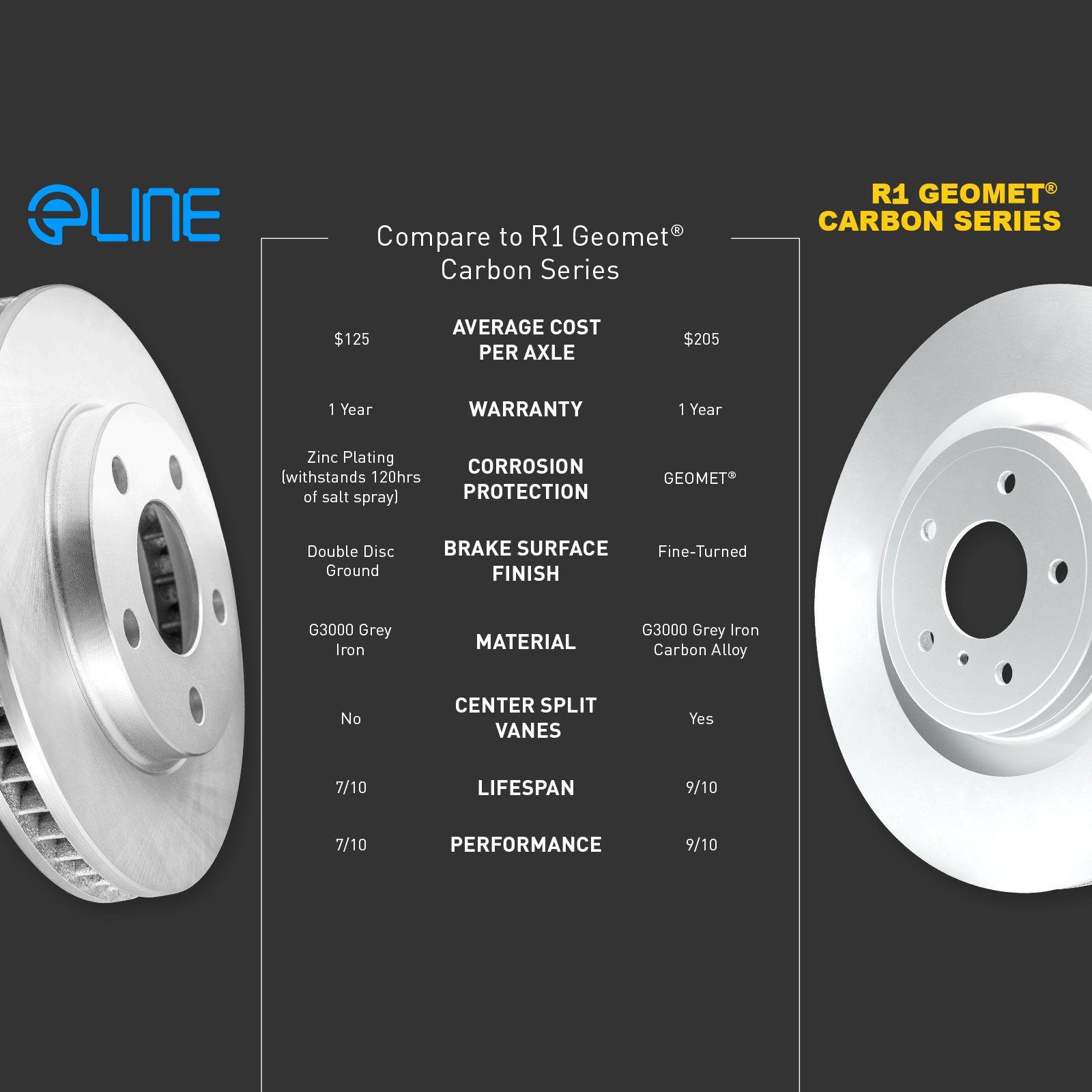 Brake Rotors FRONT ELINE O.E BLANKS Volkswagen CORRADO 1989-1991 G60-1.8 L